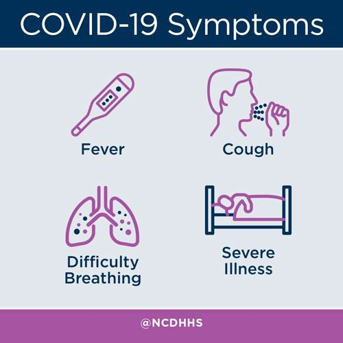 COVID19 Symptoms are fever, cough, severe illness, difficulty breathing