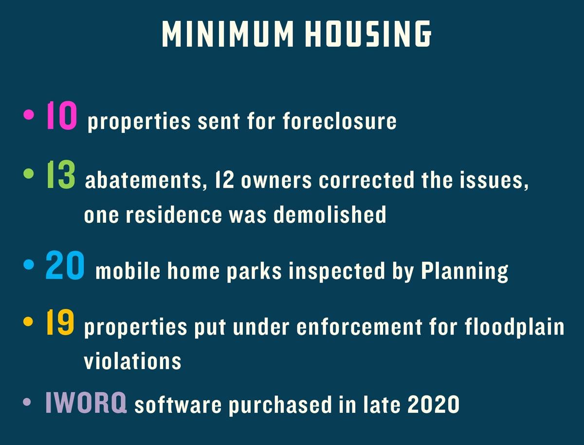 A slide showing the minimum housing enforcement stats for 2020